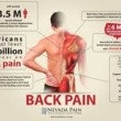 Auto Accident Treatment for back pain