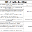 icd 10 code for knee pain